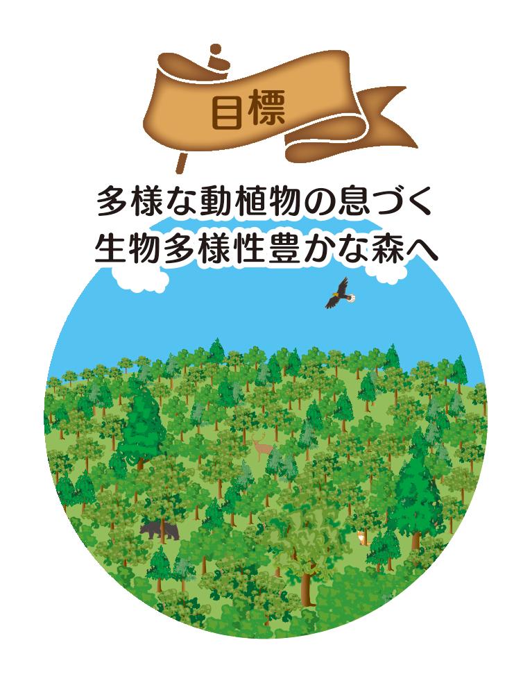 目標 多様な動植物の息づく生物多様性豊かな森へ