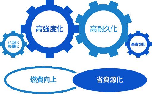 product-figure01